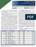 Bet Against QE3