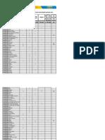 Lista de Municipios 2012 Elegiveis