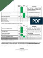 Temas Atribuidos - 2ª fase 19-3