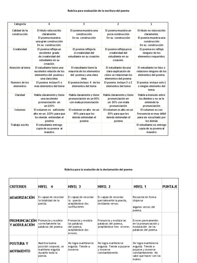 Famoso Plantilla De Rúbrica Básica Bosquejo - Ejemplo De Currículum ...