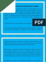 El Control de Constitucionalidad en Colombia