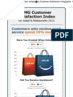 Customer Satisfaction Infographic
