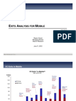 Exits Analysis