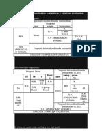 Proposiciones Subordinadas Sustantivas y Adjetivas Analizadas