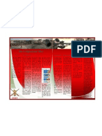 Newsletter About Afghanistan