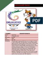 Commonwealth Games Mascot n Logo