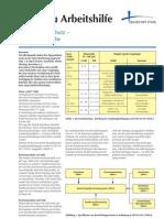 Tabela ISO 12944 2 Korozijski Tipi