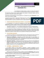 T2_diagramas_equilibrio Del Hierro Carbono