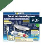Secret mission ending soon.pdf
