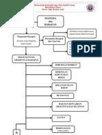 Bab 11 Manusia Dan Harapan IBD