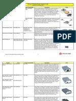 Videoconferencing Polycom Vsx Accessory Guide[1]