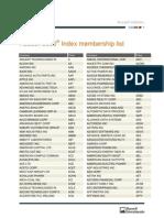 Russell3000 Membership List 2011