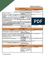 Calendar i o Proceso 2012