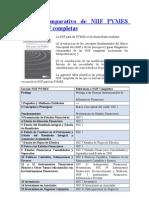 Listado Comparativo de NIIF PYMES Versus NIIF Completas