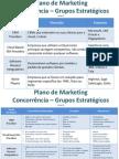Sales Force Tablets - Concorrência