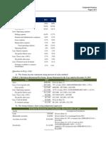 Corporate Finance 2