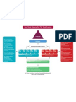 7377 ITIL Recommended Reading Diagram FINAL