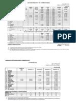 Costo de Petrolero Mayo 2012