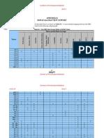 Pages From DRAFT DoDAF V20 Vol 2 Spiral 4 2008-12-24