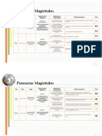 Ponencias Magistrales - Final