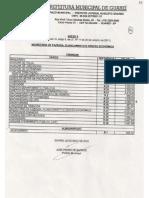 VALORES- SECRETARIA DA FAZENDA,PLANEJAMENTO E GESTÃO ECONÔMICA