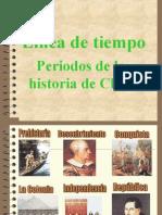 Periodos de La Historia de Chile
