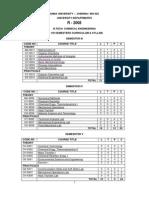 Anna Univ Syllabus Chemical Engineering 3rd to 8th Sem Syllabus -Www.annaunivedu.info