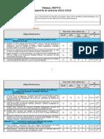 Bilan des équipes de travail et actions 2012-2013 du Réseau REPTIC