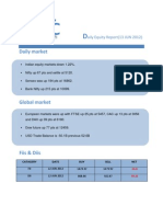DAILY EQUTY REPORT BY EPIC RESEARCH - 13 JUNE  2012