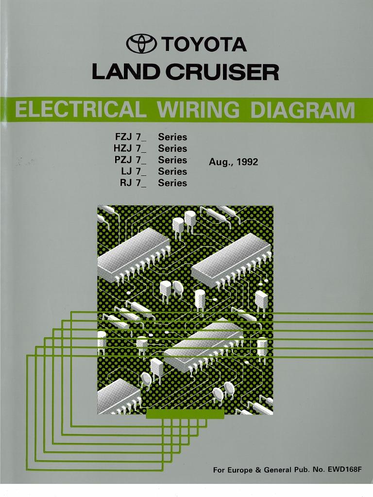 1512160392?v=1 toyota 70 series 1hz hd hardtop canvas top 1990 to 1999 ewd Auger Parts at alyssarenee.co