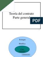 Acto Jurídico y Contratos (Legislación)