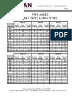 API Blt Size & Qty Chart