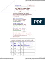 Wrench Conversion - Size Equivalence Chart