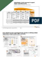 Strategic Segmentation Case & Outputs