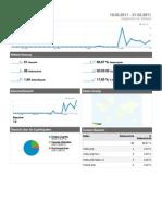 Analytics Www.luftbild-salzburg.com 20110219-20110321 (DashboardReport)