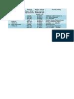 Audit & Accounts Seniority List