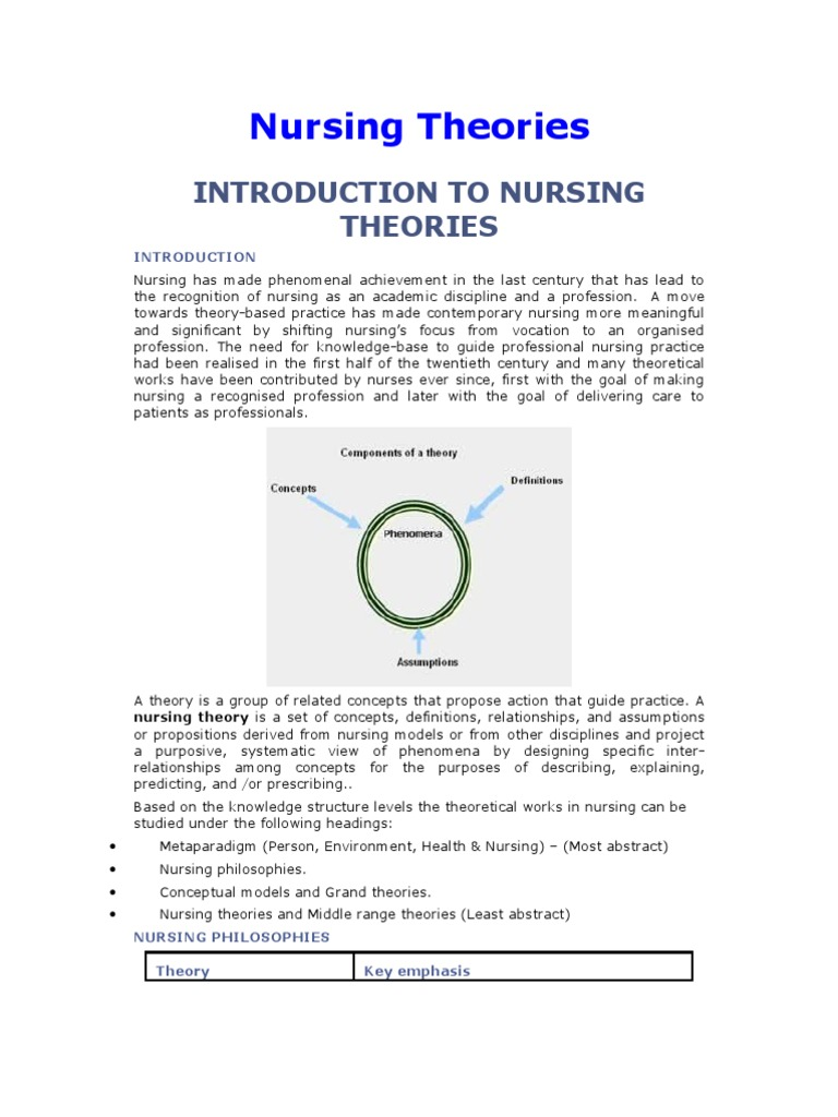 nrs 433v introduction to nursing research identify one area of nursing research that has improved pa Evidence based practice 1 we believe that nursing is united by:• a personal commitment to caring• a dynamic search for professional excellence.
