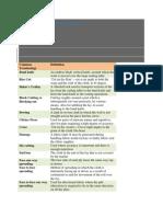 Cutting Room Terminology