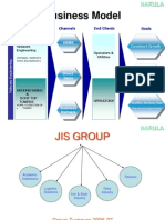 Narula Presentation