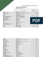 Evaluation des fournisseurs.xls