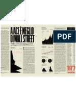 Aiace è meglio di Wall Street?