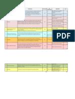 Comparaciones Modelos de Calidad - Flr