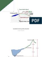 Geodezie Matematica I-Pps