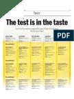 Beer Taste Test