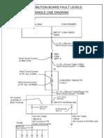 8142 - Acdb Fault Levels Sld Model (1)