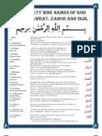 99 Names English Verses