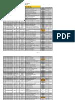 Saiful4C - 4C-Mech. Final Defects - Reminder (PJH) 2012.03.28