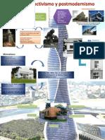 Desconstructivismo y Postmodernismo