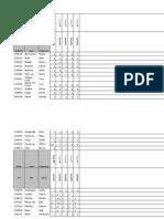Beoordeling VT3 TDK Sem 5