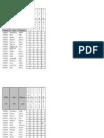 Beoordelingsformulier VT3 TDK Sem6